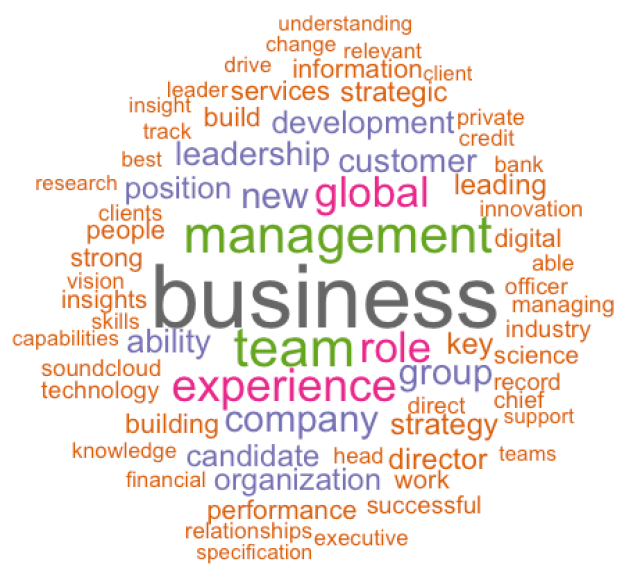 """Job descriptions, without words """"data"""" and """"analytics"""""""