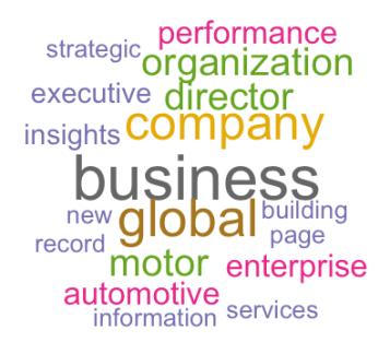 Job descriptions automative sector