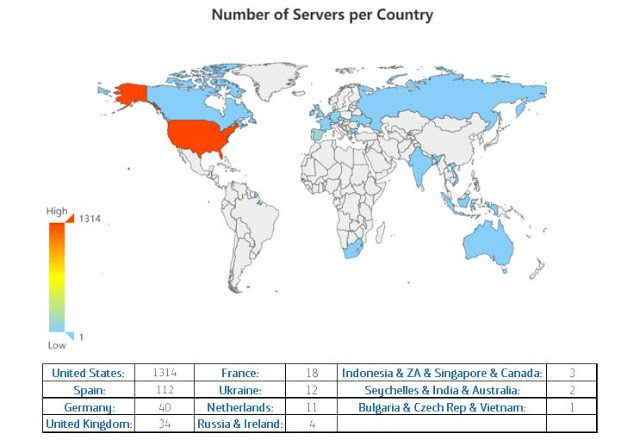 Number of Servers per country image