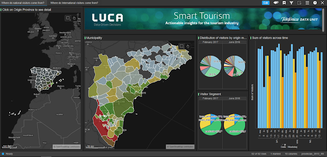 LUCA Tourism dashboard