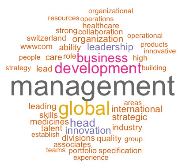Job description pharmaceutical sector