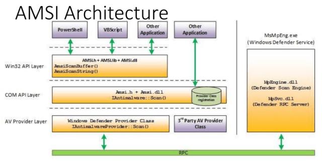 Estructura básica AMSI imagen