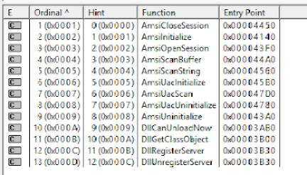 Lista de funciones exportadas por amsi.dl imagen
