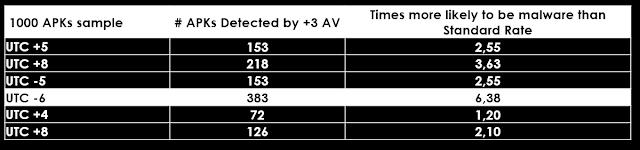 comparison table image