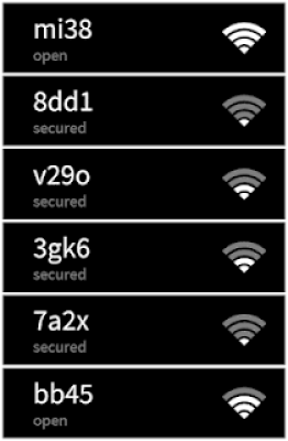 Wi-Fi networks image