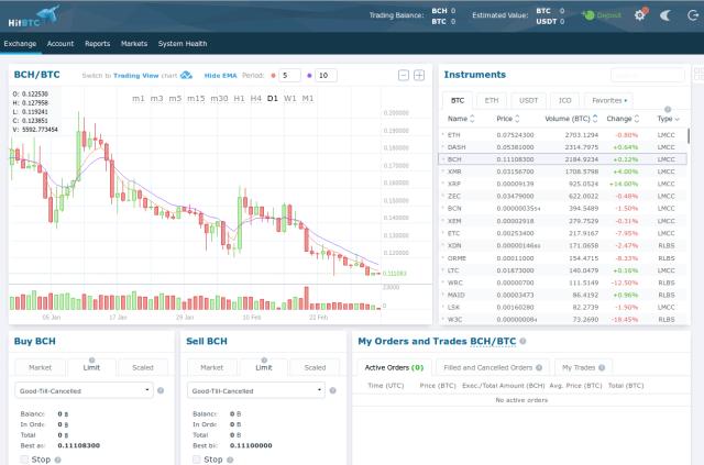 Dashboard del exchange HitBTC imagen