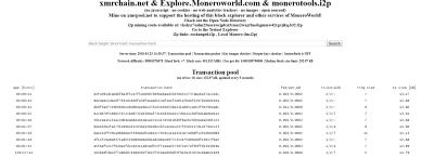 Ejemplo de explorador de Monero imagen