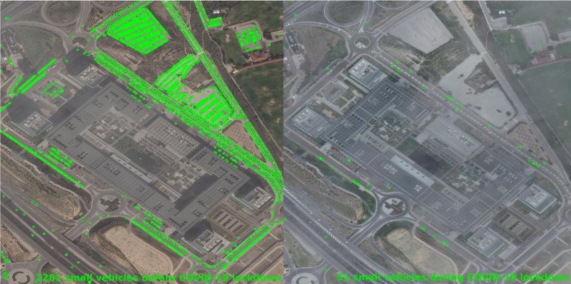 Deep Learning and satellite images to estimate the impact of COVID19